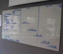 Whiteboard i glass fra Lintex, 198x100cm, grønnlig tone, pent brukt