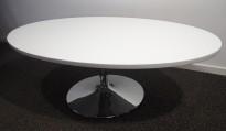 Loungebord i hvit høyglans / krom, 140x80cm, høyde 45cm, pent brukt